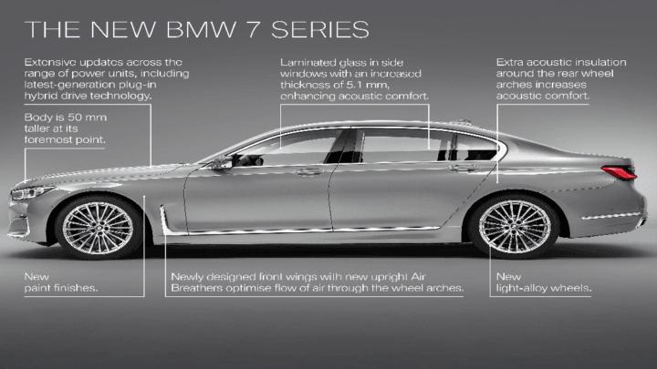 La nuova BMW Serie 7. VIDEO E FOTO